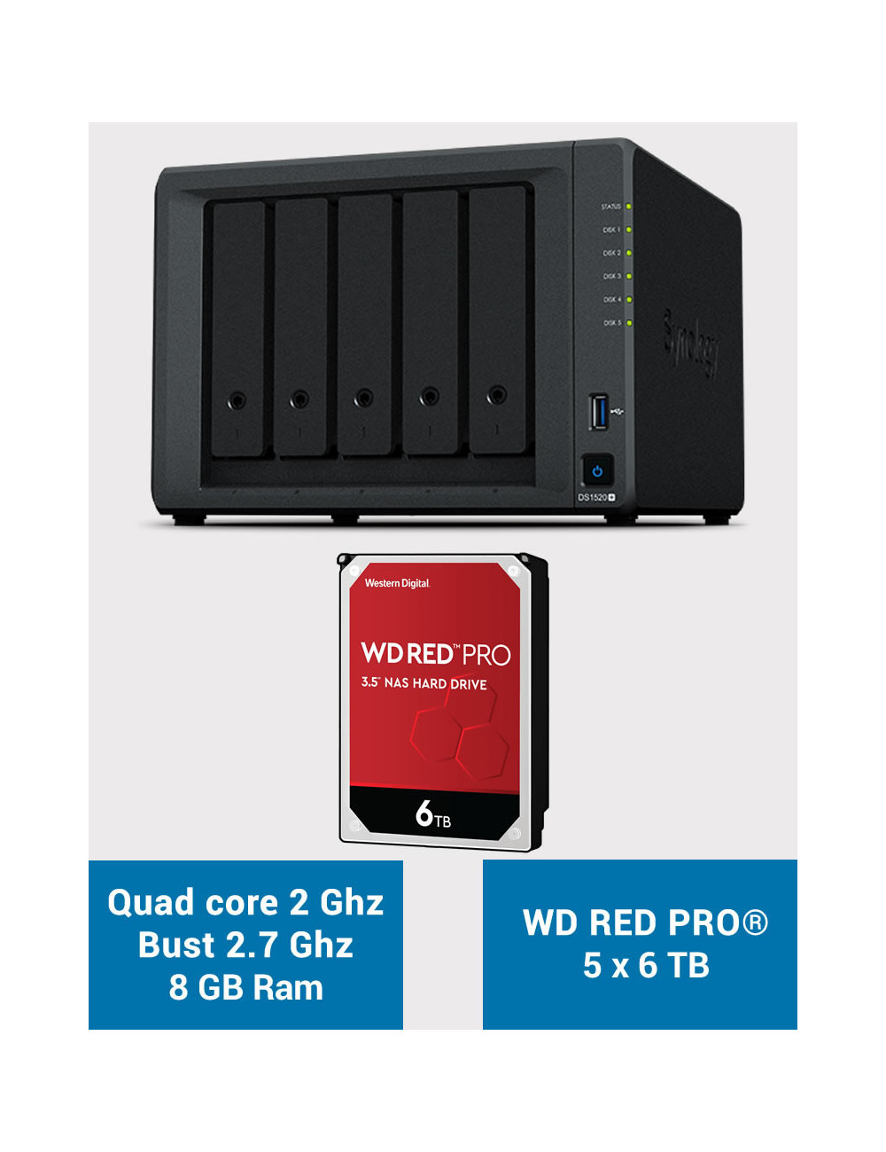 Synology DS1520+ 8GB Serveur NAS WD RED PRO 30To (5x6To)