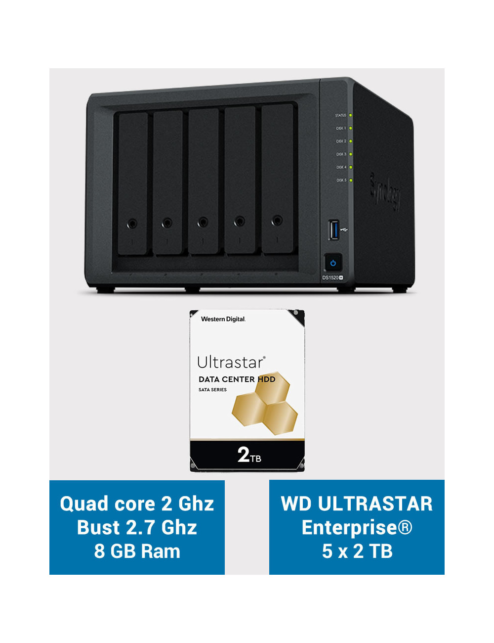Synology DS1520+ 8Go Serveur NAS WD ULTRASTAR ENTERPRISE 10To (5x2To)
