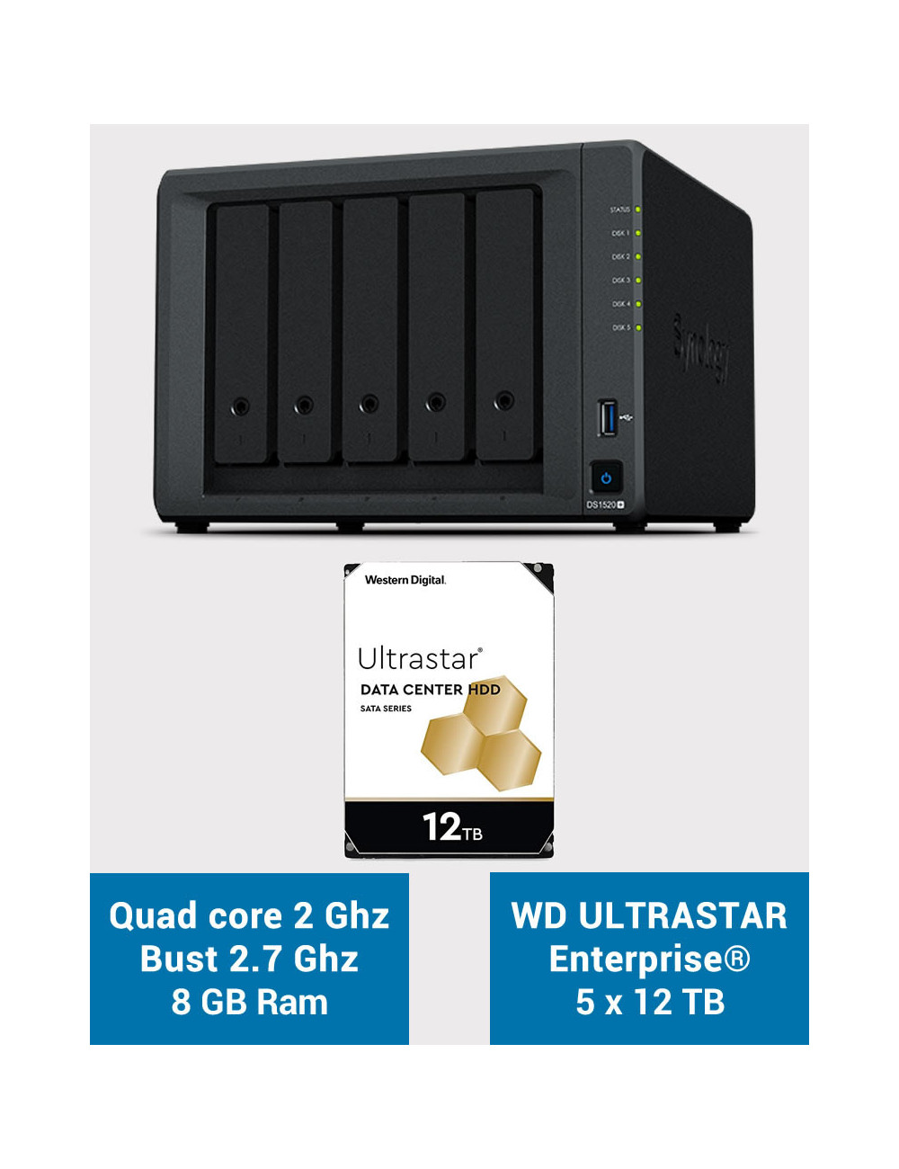 Synology DS1520+ 8Go Serveur NAS WD ULTRASTAR ENTERPRISE 60To (5x12To)