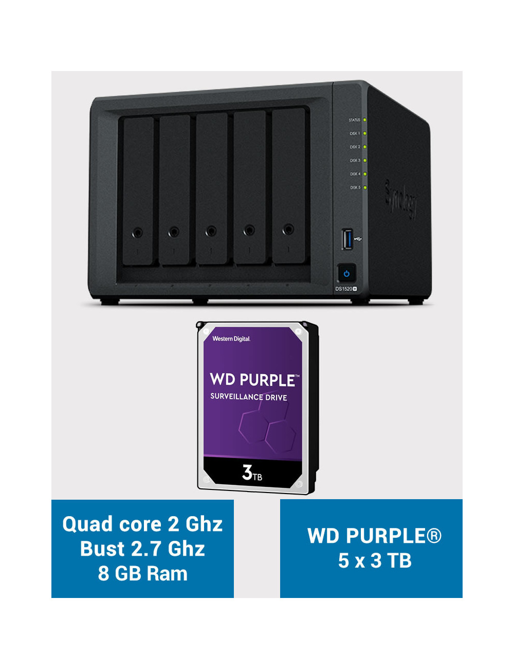 Synology DS1520+ 8GB Serveur NAS WD PURPLE 15To (5x3To)