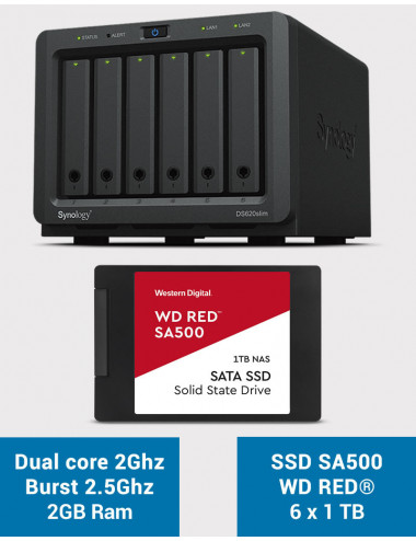 Synology DS620SLIM Serveur NAS Full SSD WDRED SA500 6To (6 x 1To)