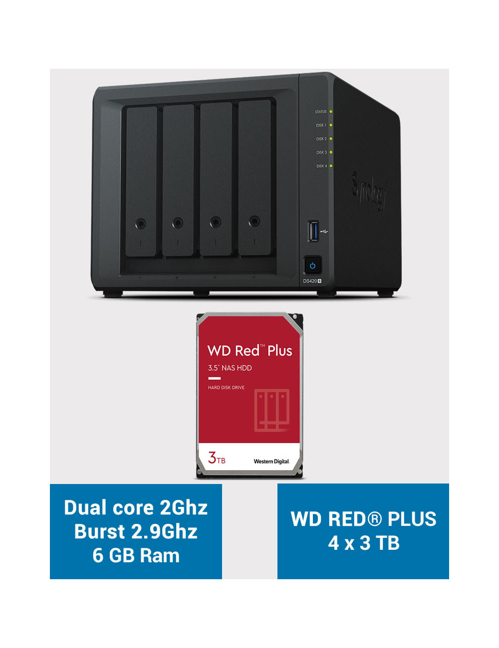 Synology DS420+ 6Go Serveur NAS WD RED PLUS 12To (4x3To)