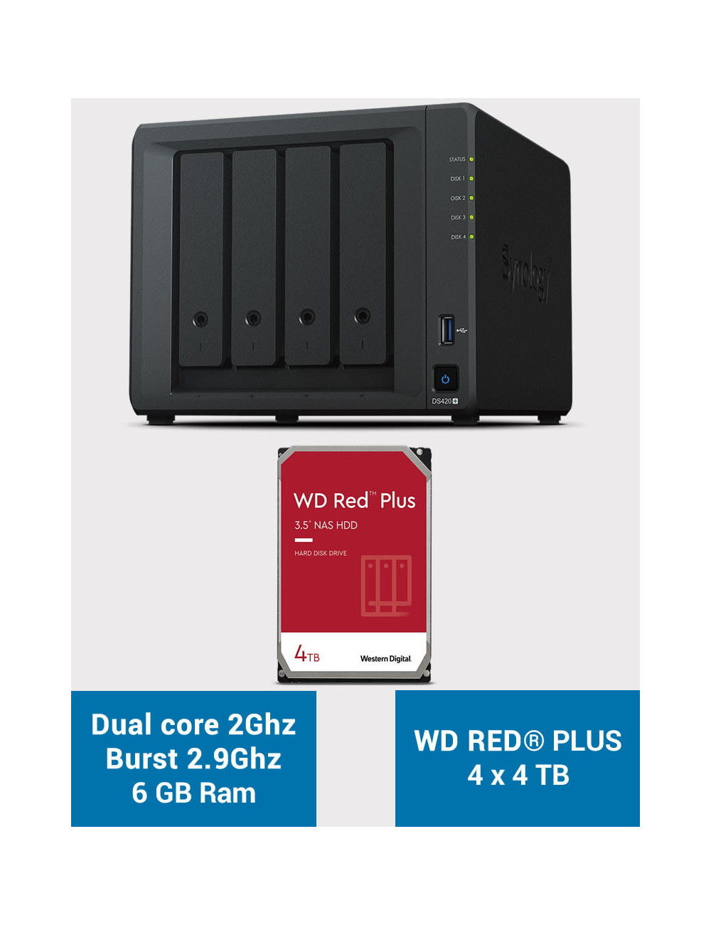 Synology DS420+ 6Go Serveur NAS WD RED PLUS 16To (4x4To)