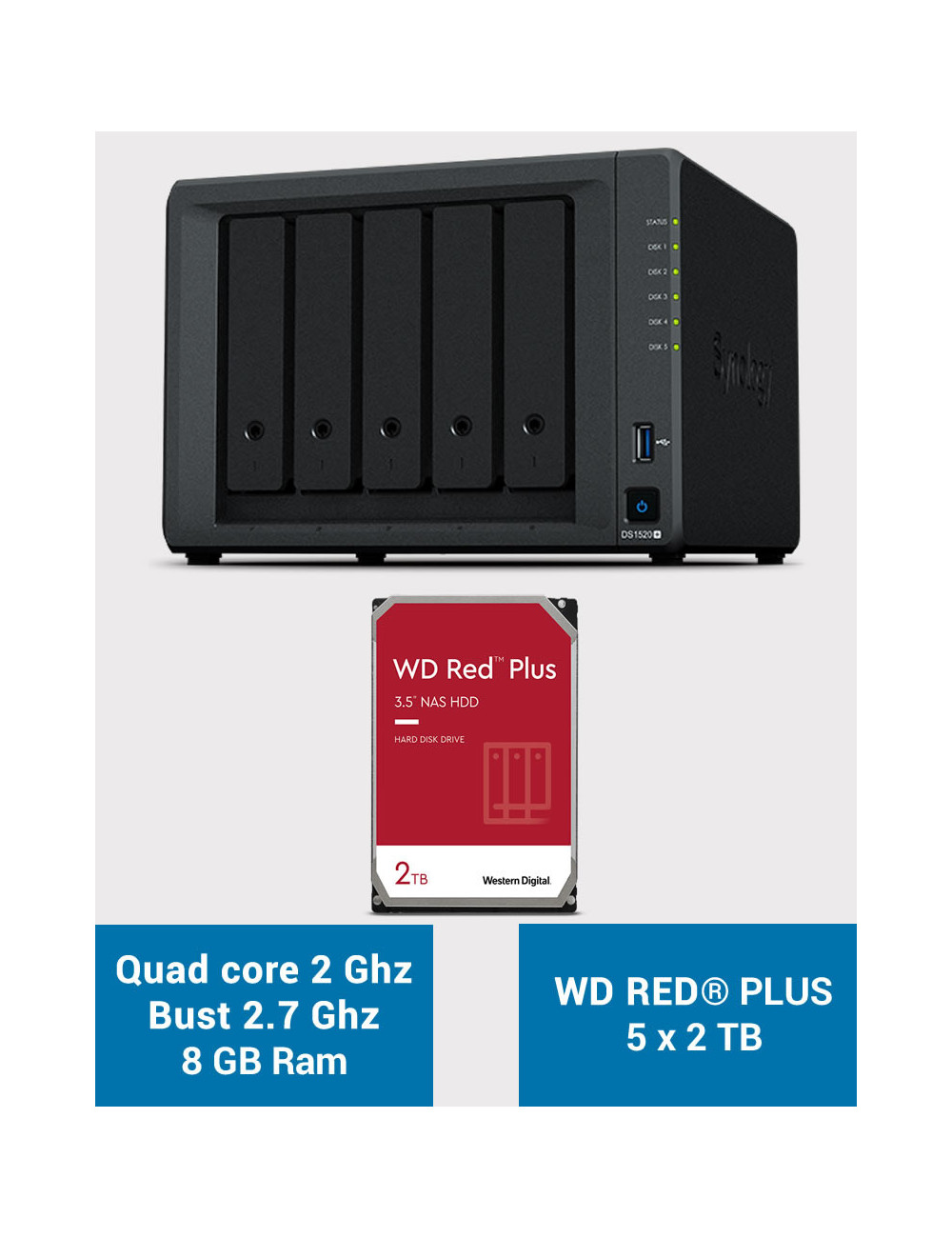 Synology DS1520+ 8GB Serveur NAS WD RED PLUS 10To (5x2To)