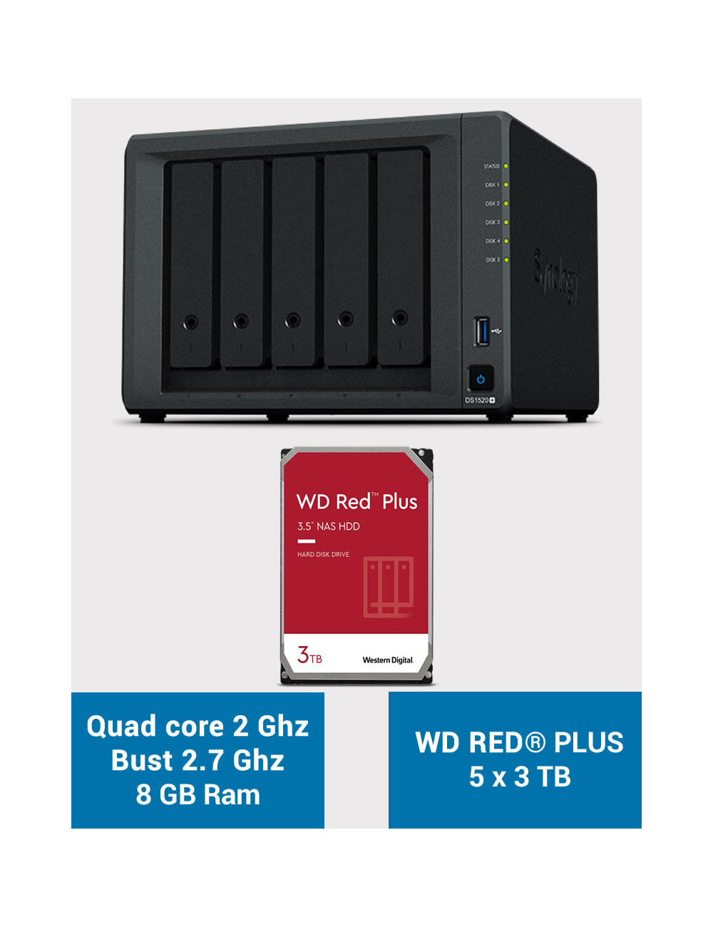 Synology DS1520+ 8GB Serveur NAS WD RED PLUS 15To (5x3To)