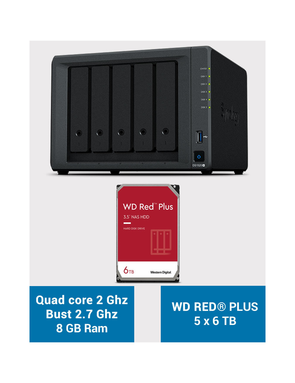 Synology DS1520+ 8GB Serveur NAS WD RED PLUS 30To (5x6To)