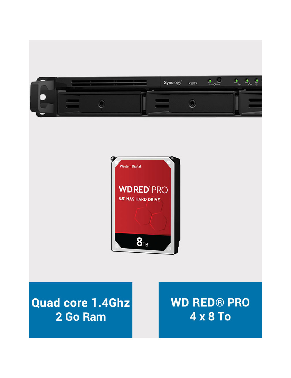 Synology RS819 Serveur NAS WD RED PRO 32To (4x8To)
