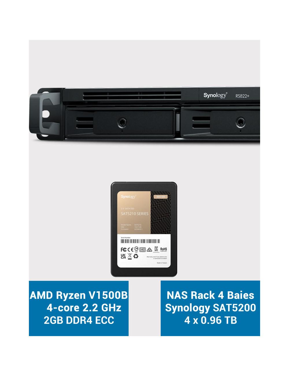 Pack 10 BAL Zimbra PRO - Boite aux lettres hébergée - 1 an