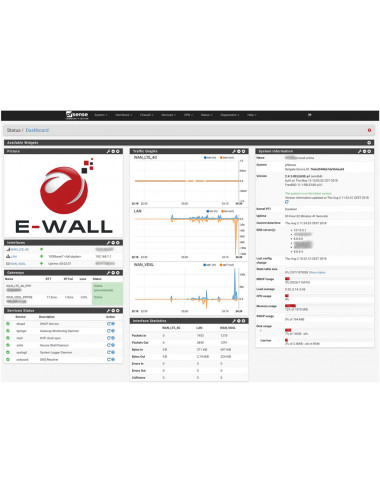 Dashboard E-Wall pfSense®