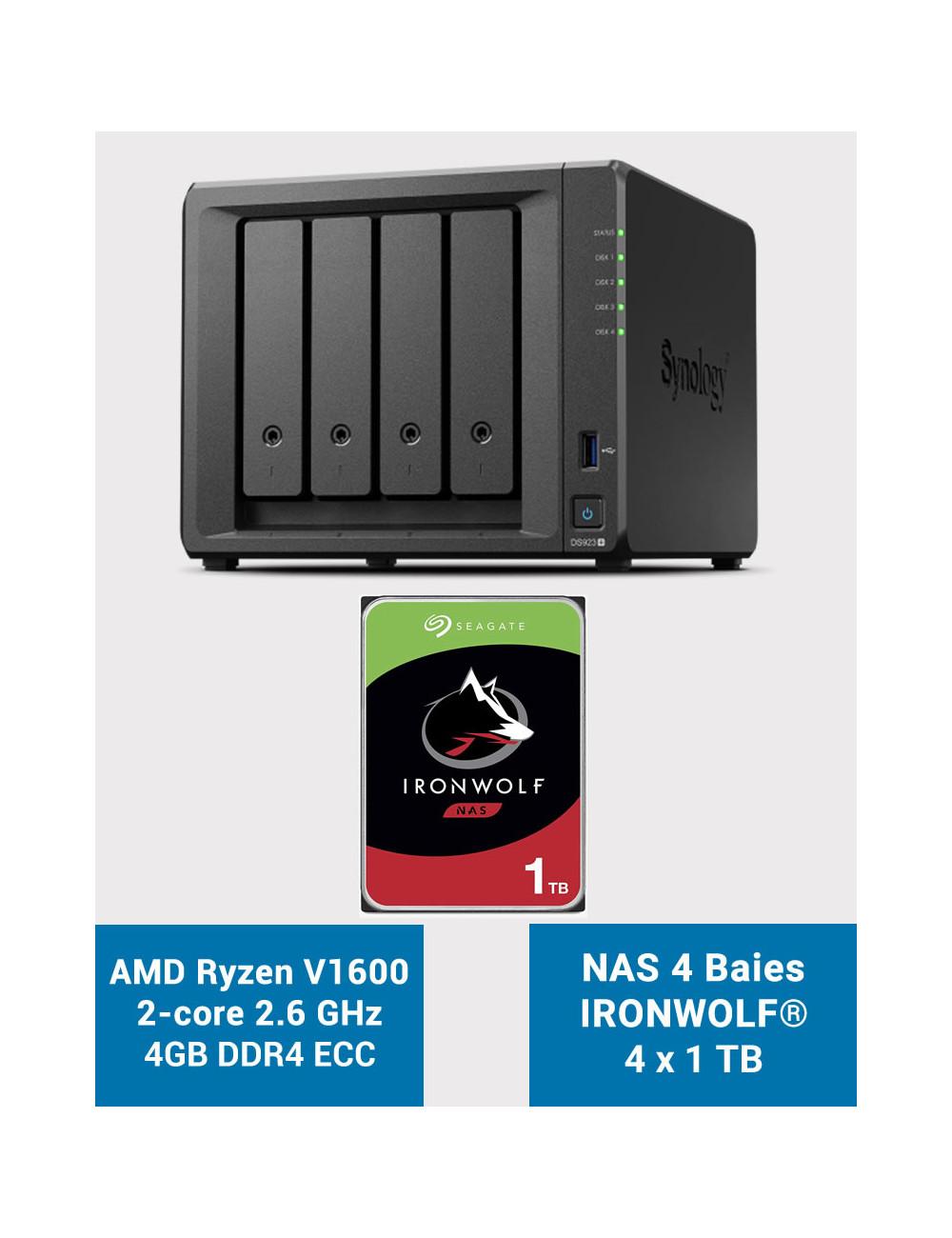 Firewall pfSense Storage Extension - 30 GB SSD M-SATA Drive