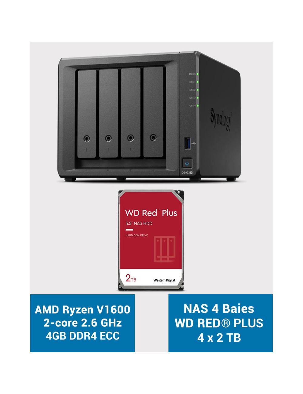 Express Maintenance NBD - 2 years - Firewall AP332WG/AP334WG